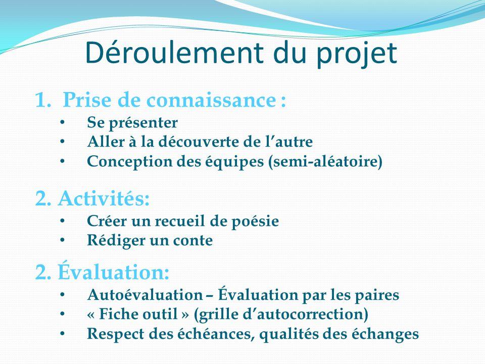 Déroulement du projet 1.Prise de connaissance : • Se présenter • Aller à la découverte de l'autre • Conception des équipes (semi-aléatoire) 2. Activit