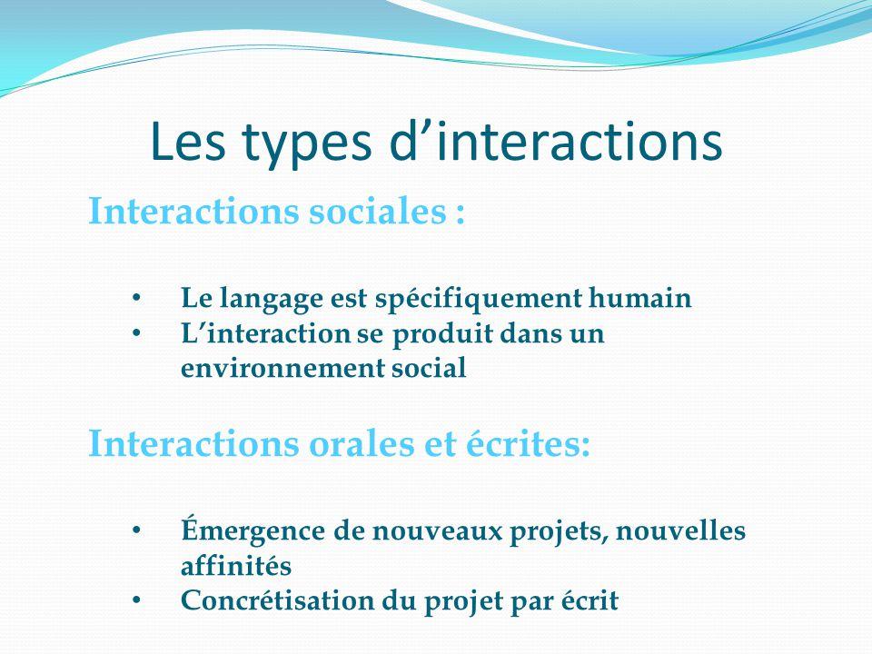 Les types d'interactions Interactions sociales : • Le langage est spécifiquement humain • L'interaction se produit dans un environnement social Intera