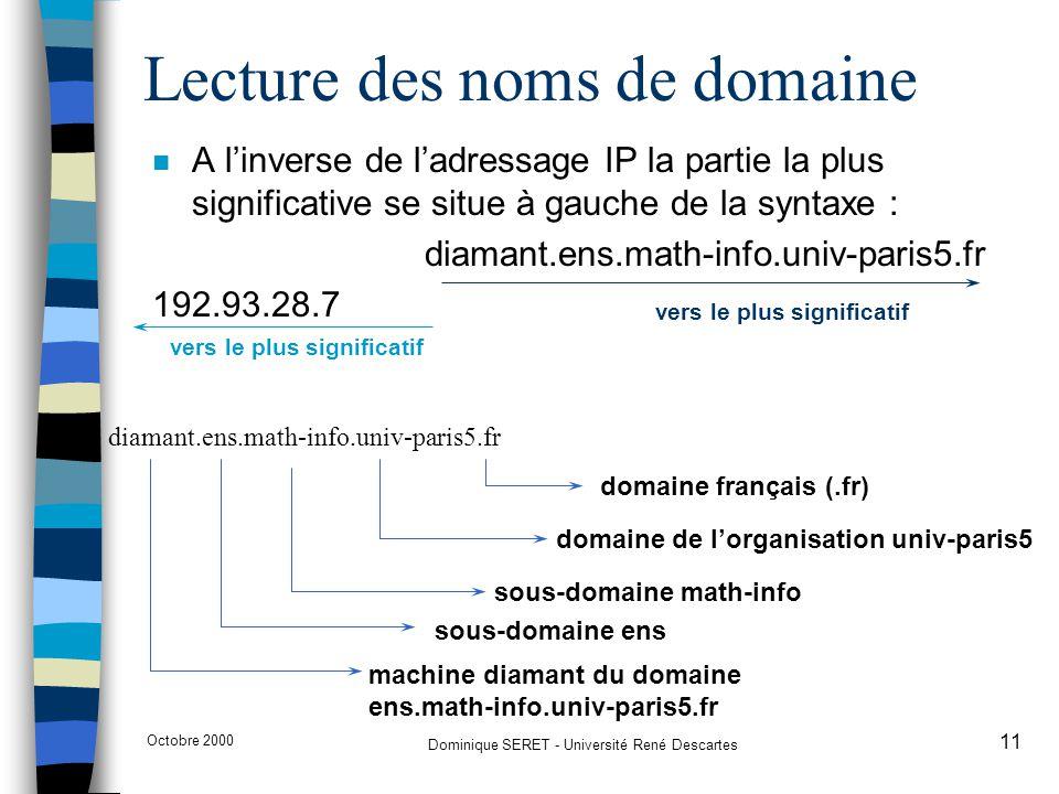 Octobre 2000 Dominique SERET - Université René Descartes 11 Lecture des noms de domaine n A l'inverse de l'adressage IP la partie la plus significativ