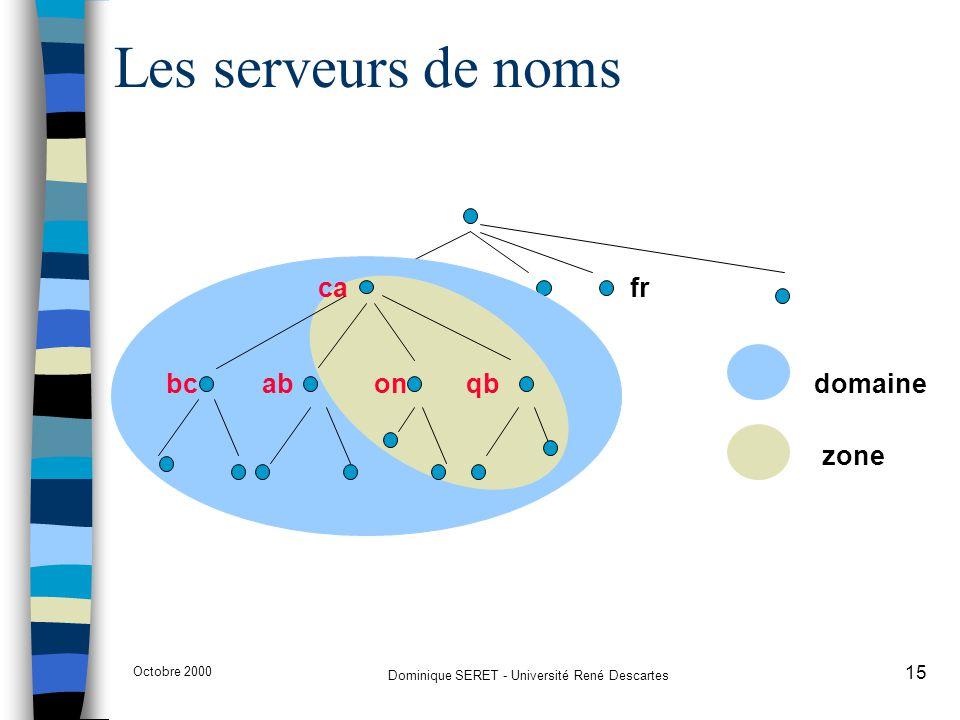 Octobre 2000 Dominique SERET - Université René Descartes 15 Les serveurs de noms fr bcab ca onqbdomaine zone