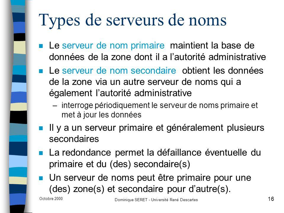 Octobre 2000 Dominique SERET - Université René Descartes 16 Types de serveurs de noms n Le serveur de nom primaire maintient la base de données de la
