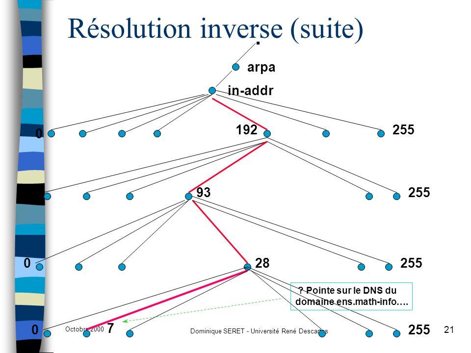 Octobre 2000 Dominique SERET - Université René Descartes 21 Résolution inverse (suite). arpa in-addr 255 0 192 255093 255028 2550 7 ? Pointe sur le DN