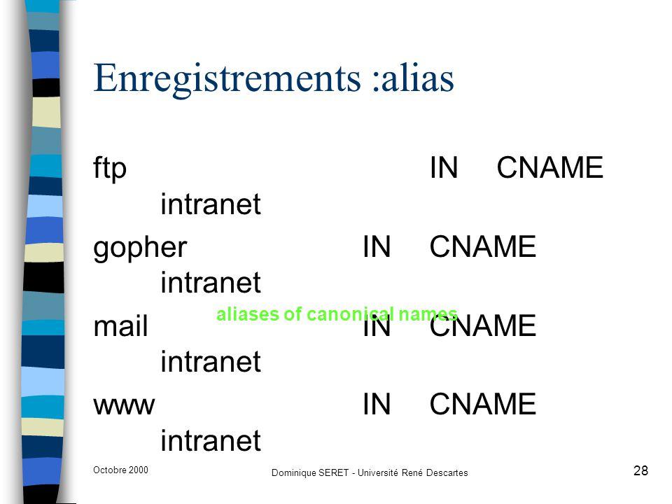 Octobre 2000 Dominique SERET - Université René Descartes 28 Enregistrements :alias ftp INCNAME intranet gopher INCNAME intranet mail INCNAME intranet