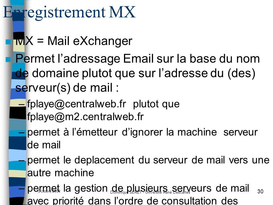 Octobre 2000 Dominique SERET - Université René Descartes 30 Enregistrement MX n MX = Mail eXchanger n Permet l'adressage Email sur la base du nom de d