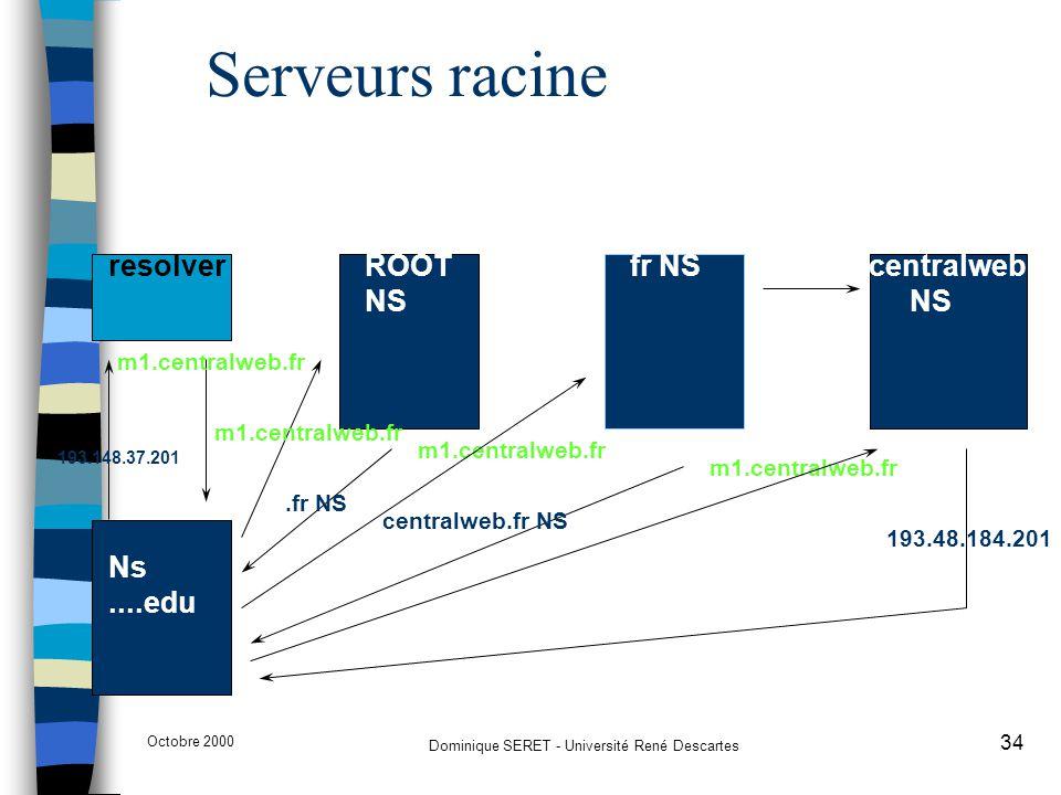 Octobre 2000 Dominique SERET - Université René Descartes 34 Serveurs racine resolver Ns....edu ROOT NS fr NScentralweb NS m1.centralweb.fr.fr NS centr