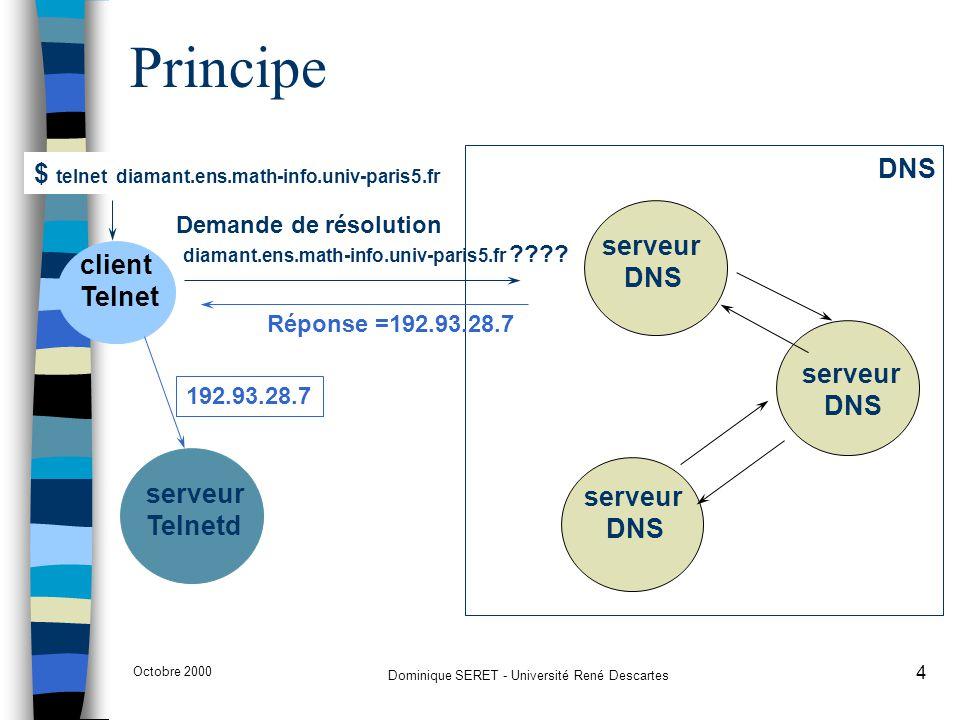 Octobre 2000 Dominique SERET - Université René Descartes 5 L'espace Nom de domaine n Chaque unité de donnée dans la base DNS est indexée par un nom n Les noms constituent un chemin dans un arbre appelé l'espace Nom de domaine • Chaque noeud est identifié par un nom • la racine (root) est identifiée par «.» • il y a 127 niveaux au maximum