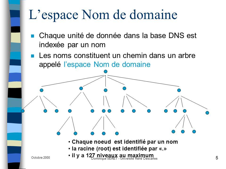 Octobre 2000 Dominique SERET - Université René Descartes 6 Les noms de domaine Un nom de domaine est est la séquence de labels depuis le noeud de l'arbre correspondant jusqu'à la racine Deux noeuds fils ne peuvent avoir le même nom ==> unicité d'un nom de domaine au niveau mondial fr univ-paris5.