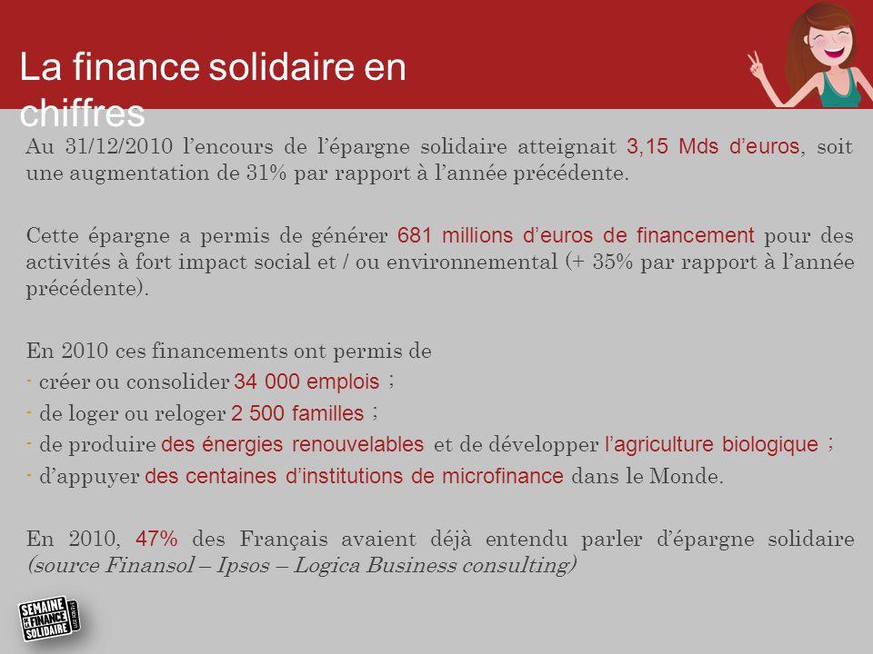 La finance solidaire en chiffres Au 31/12/2010 l'encours de l'épargne solidaire atteignait 3,15 Mds d'euros, soit une augmentation de 31% par rapport