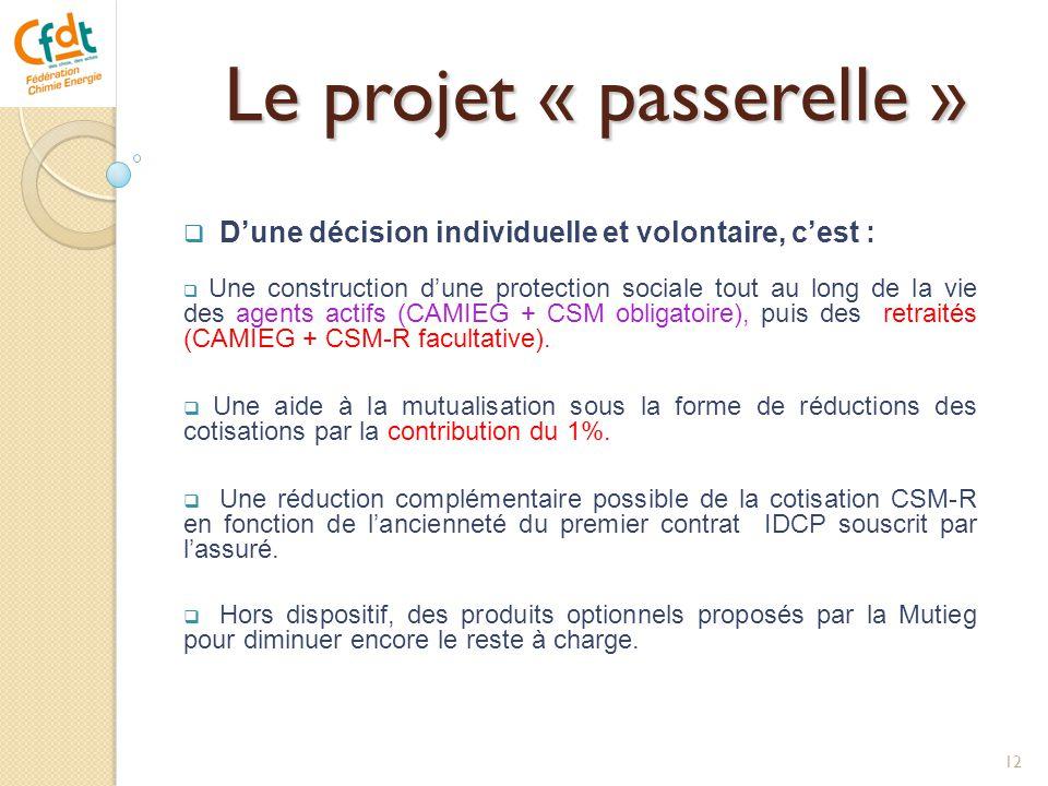 Le projet « passerelle »  D'une décision individuelle et volontaire, c'est :  Une construction d'une protection sociale tout au long de la vie des a