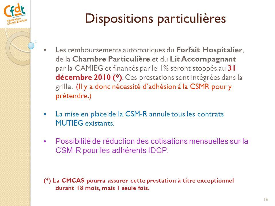 Dispositions particulières 16 •Les remboursements automatiques du Forfait Hospitalier, de la Chambre Particulière et du Lit Accompagnant par la CAMIEG