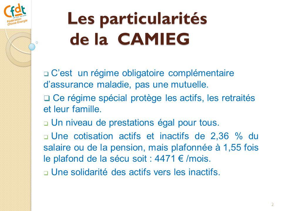 Les particularités de la CAMIEG Les particularités de la CAMIEG  C'est un régime obligatoire complémentaire d'assurance maladie, pas une mutuelle. 