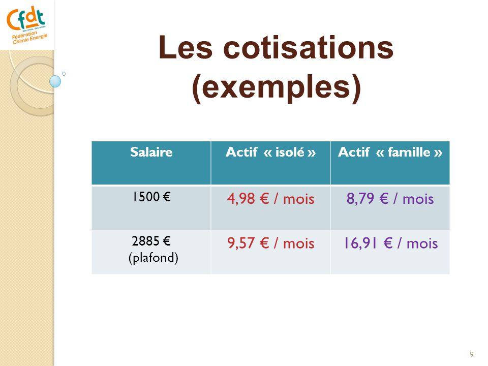 Les cotisations (exemples) 9 SalaireActif « isolé »Actif « famille » 1500 € 4,98 € / mois8,79 € / mois 2885 € (plafond) 9,57 € / mois16,91 € / mois