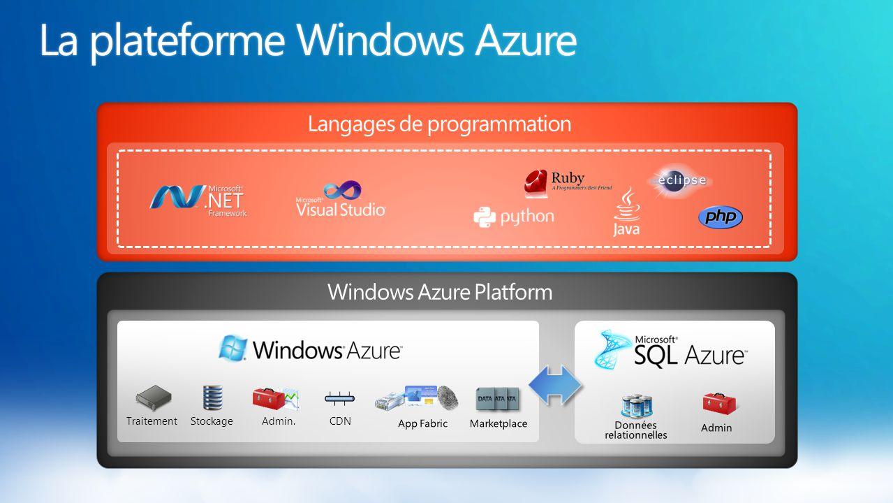 Langages de programmation TraitementStockageAdmin.CDN Windows Azure Platform