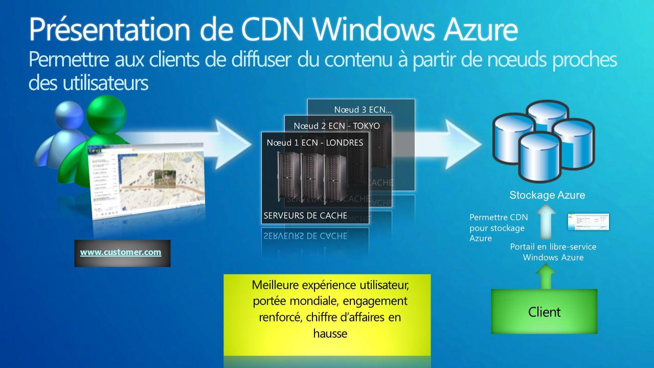 Stockage Azure Portail en libre-service Windows Azure Permettre CDN pour stockage Azure