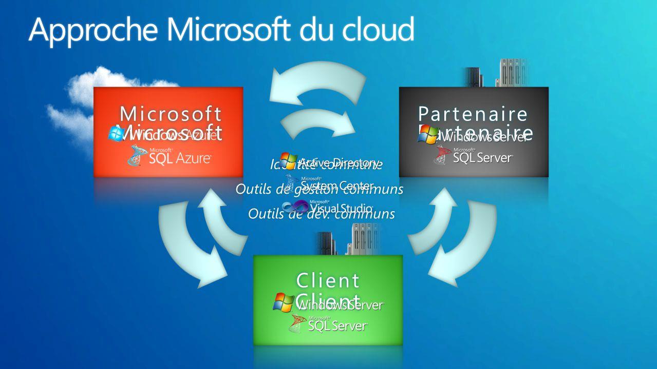 Windows Azure Virtual Machine Role Améliorations des Web/Worker Role Admin mode, IIS complet, taches de démarrage, role plug-in etc Admin mode, IIS complet, taches de démarrage, role plug-in etc.