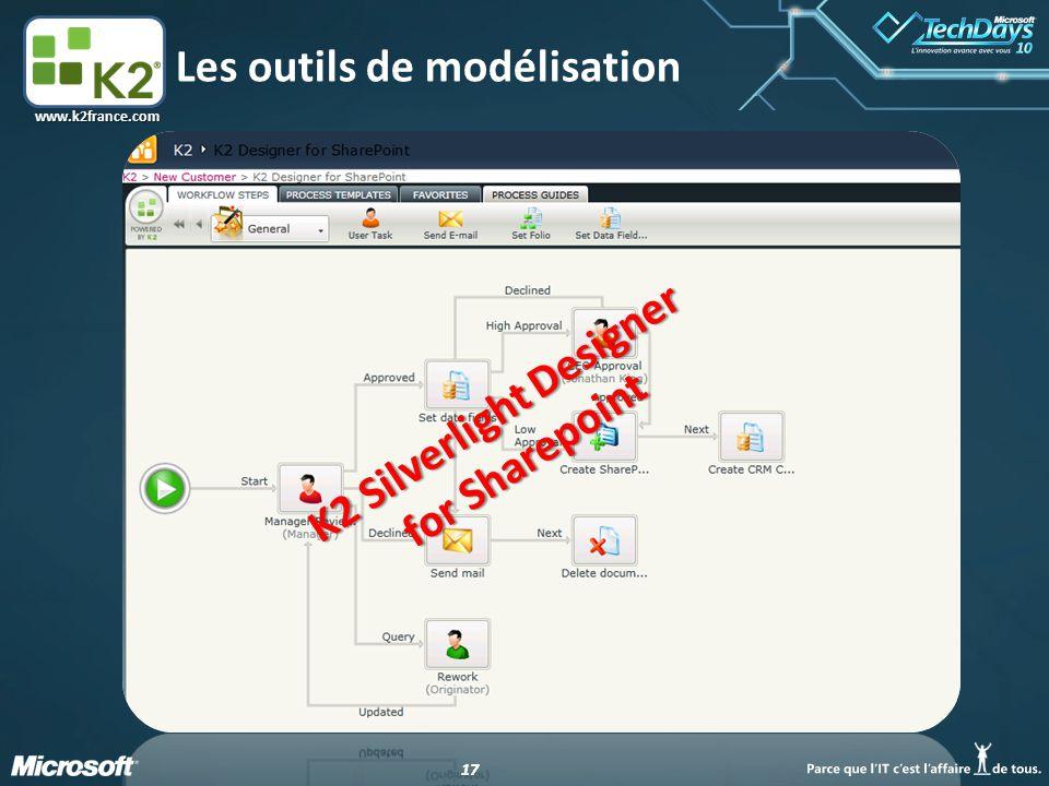 17 www.k2france.com Les outils de modélisation K2 Silverlight Designer for Sharepoint