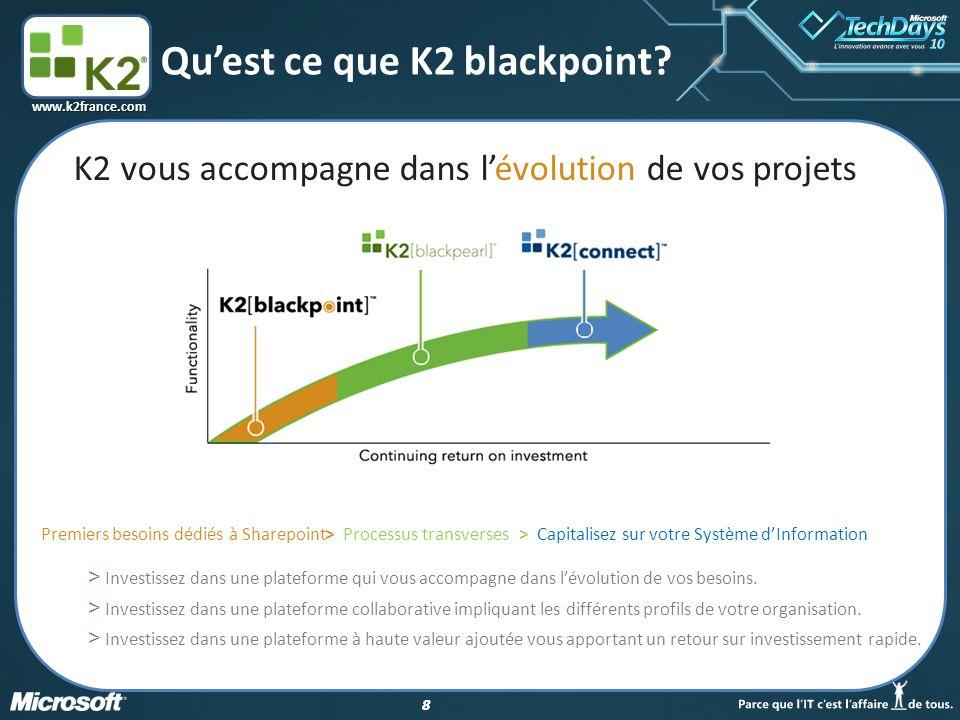19 www.k2france.com L'interface d'administration Les K2 Process Portals (administration départementalisée)