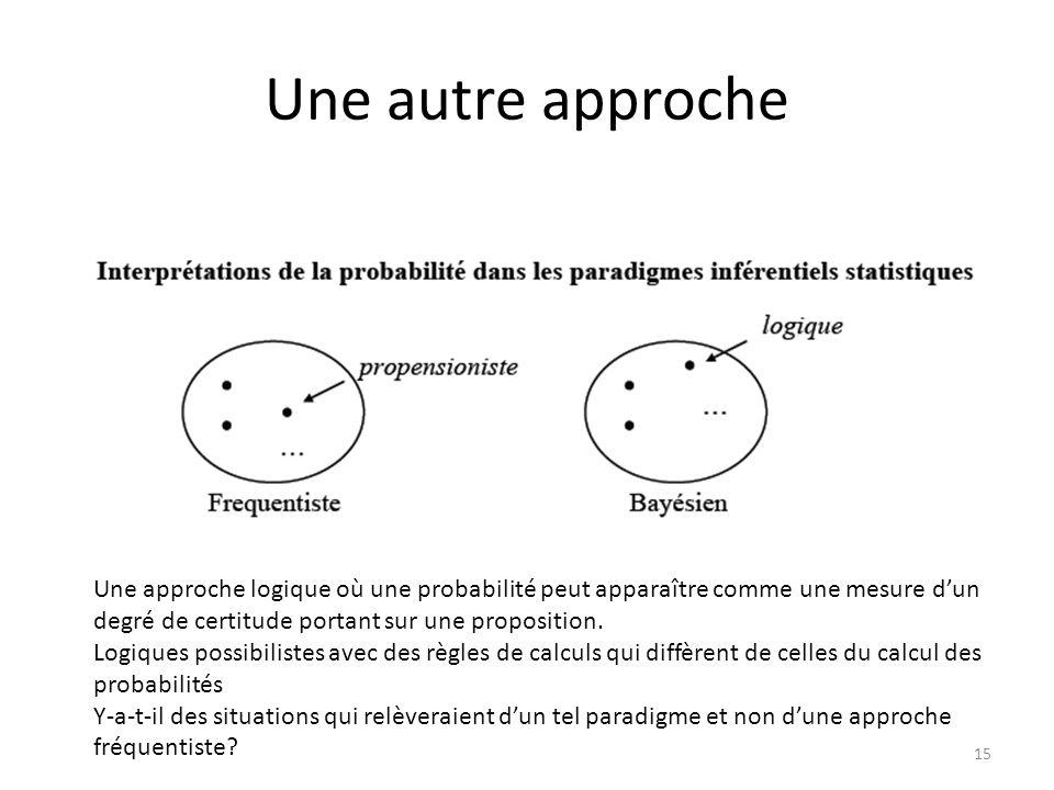 Une autre approche Une approche logique où une probabilité peut apparaître comme une mesure d'un degré de certitude portant sur une proposition.