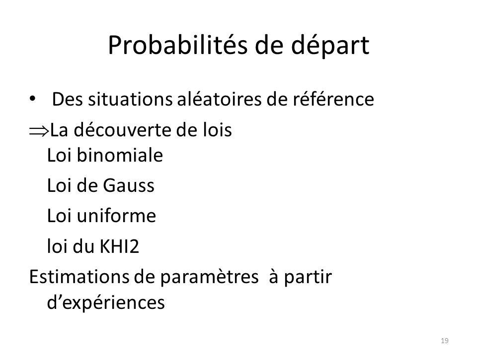 Probabilités de départ • Des situations aléatoires de référence  La découverte de lois Loi binomiale Loi de Gauss Loi uniforme loi du KHI2 Estimations de paramètres à partir d'expériences 19