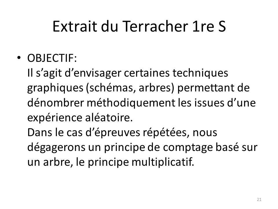 Extrait du Terracher 1re S • OBJECTIF: Il s'agit d'envisager certaines techniques graphiques (schémas, arbres) permettant de dénombrer méthodiquement les issues d'une expérience aléatoire.