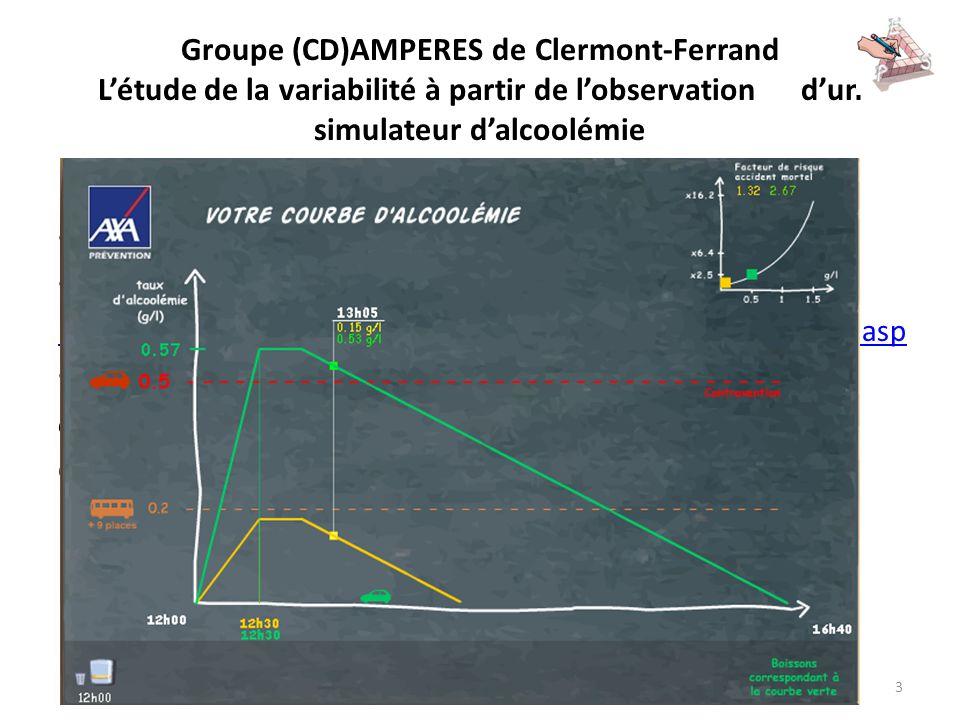 Groupe (CD)AMPERES de Clermont-Ferrand L'étude de la variabilité à partir de l'observation d'un simulateur d'alcoolémie Recherche préliminaire : • Le taux d'alcoolémie : qu'est-ce que c'est .