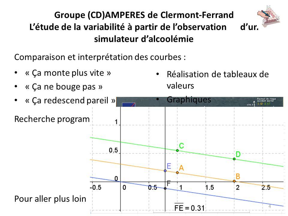 Groupe (CD)AMPERES de Clermont-Ferrand L'étude de la variabilité à partir de l'observation d'un simulateur d'alcoolémie • « Ça monte plus vite » • « Ça ne bouge pas » • « Ça redescend pareil » Recherche programmes de calcul • Réalisation de tableaux de valeurs • Graphiques Comparaison et interprétation des courbes : Pour aller plus loin 4