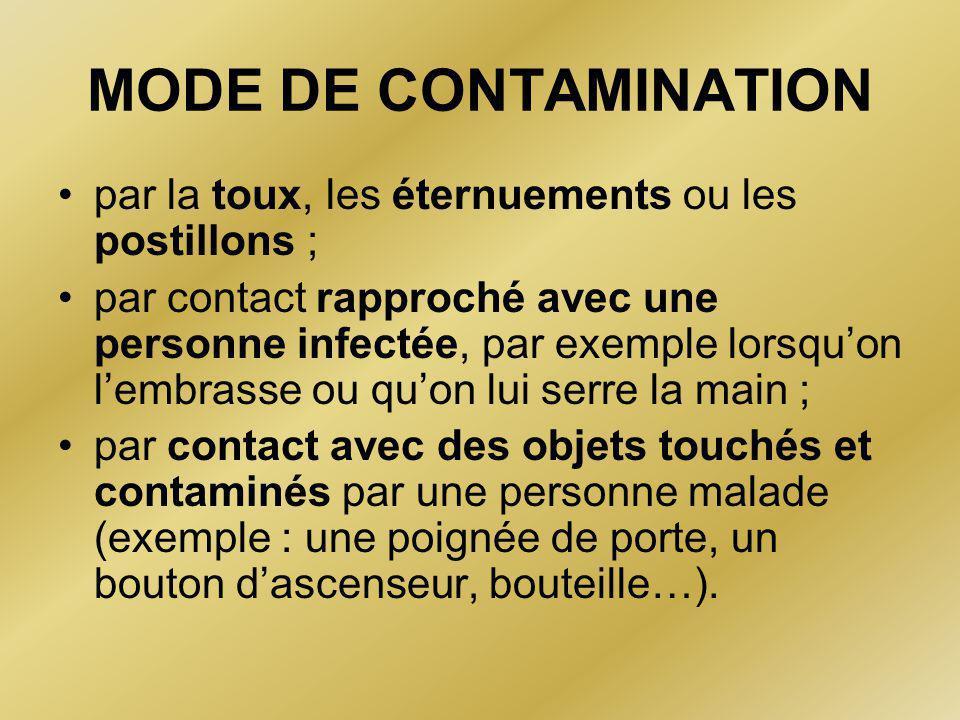 MODE DE CONTAMINATION •par la toux, les éternuements ou les postillons ; •par contact rapproché avec une personne infectée, par exemple lorsqu'on l'embrasse ou qu'on lui serre la main ; •par contact avec des objets touchés et contaminés par une personne malade (exemple : une poignée de porte, un bouton d'ascenseur, bouteille…).