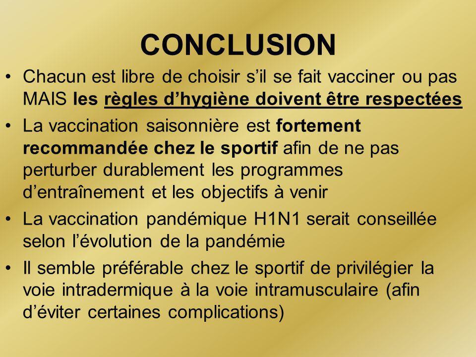 CONCLUSION •Chacun est libre de choisir s'il se fait vacciner ou pas MAIS les règles d'hygiène doivent être respectées •La vaccination saisonnière est fortement recommandée chez le sportif afin de ne pas perturber durablement les programmes d'entraînement et les objectifs à venir •La vaccination pandémique H1N1 serait conseillée selon l'évolution de la pandémie •Il semble préférable chez le sportif de privilégier la voie intradermique à la voie intramusculaire (afin d'éviter certaines complications)