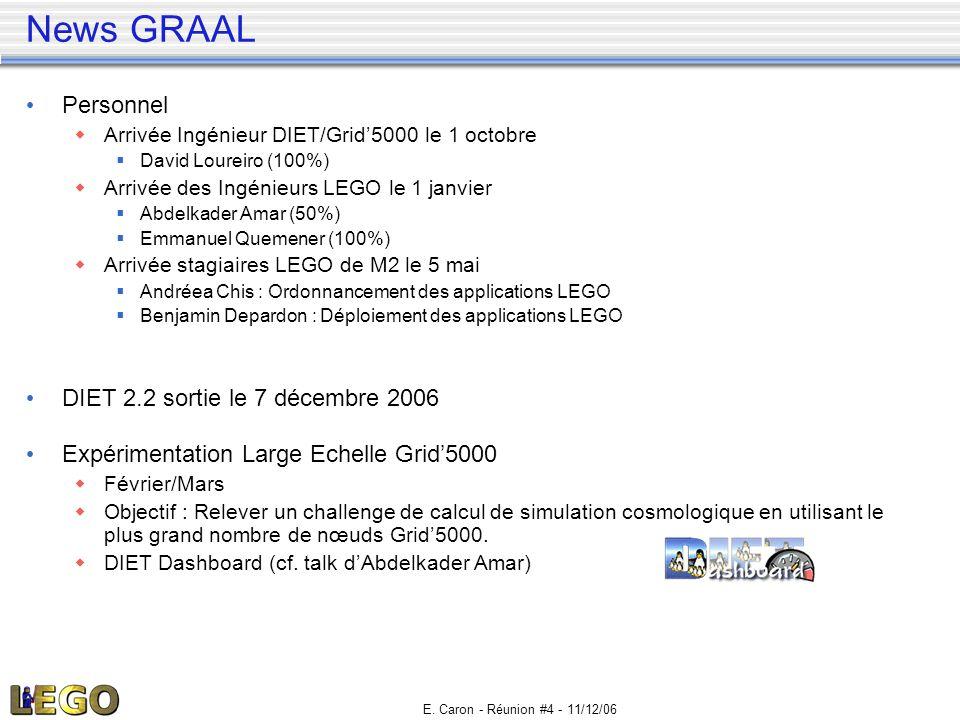 E. Caron - Réunion #4 - 11/12/06 News GRAAL • Personnel  Arrivée Ingénieur DIET/Grid'5000 le 1 octobre  David Loureiro (100%)  Arrivée des Ingénieu