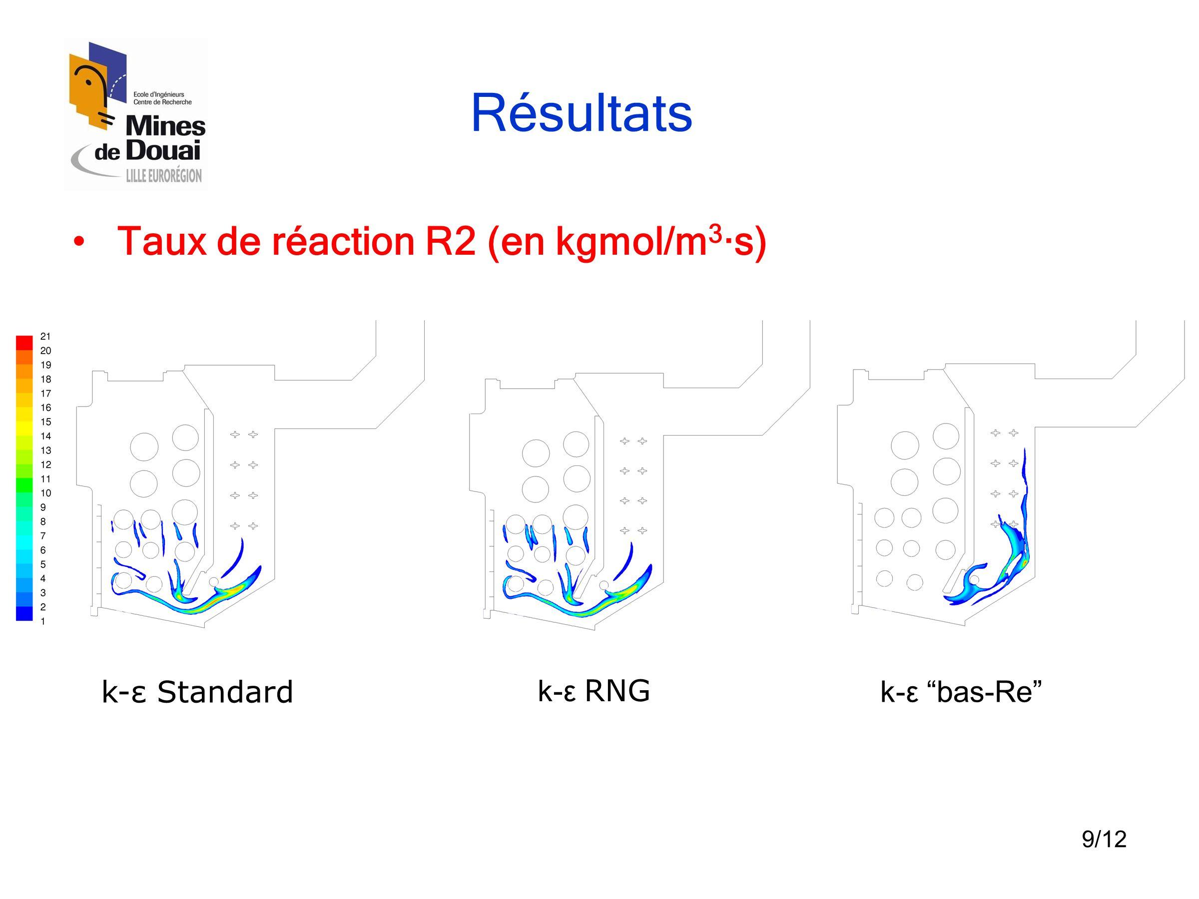 """9/12 Résultats •Taux de réaction R2 (en kgmol/m 3 ·s) k-ε Standard k-ε RNG k-ε """"bas-Re"""""""