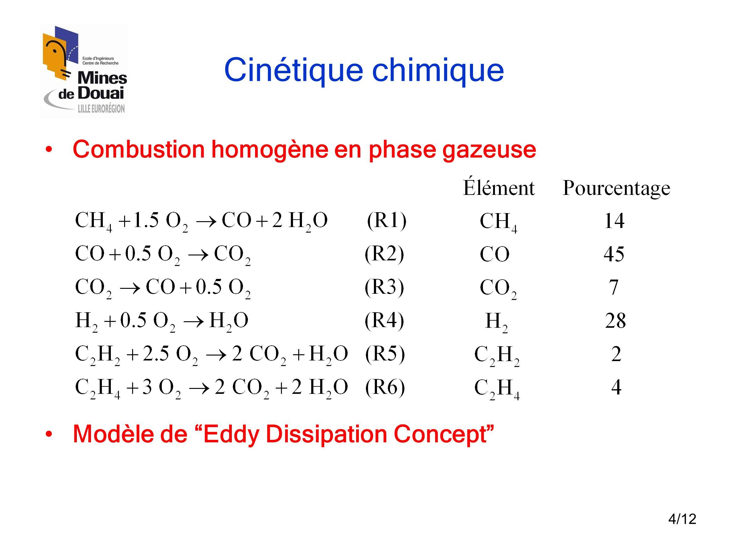 4/12 Cinétique chimique •Combustion homogène en phase gazeuse •Modèle de Eddy Dissipation Concept