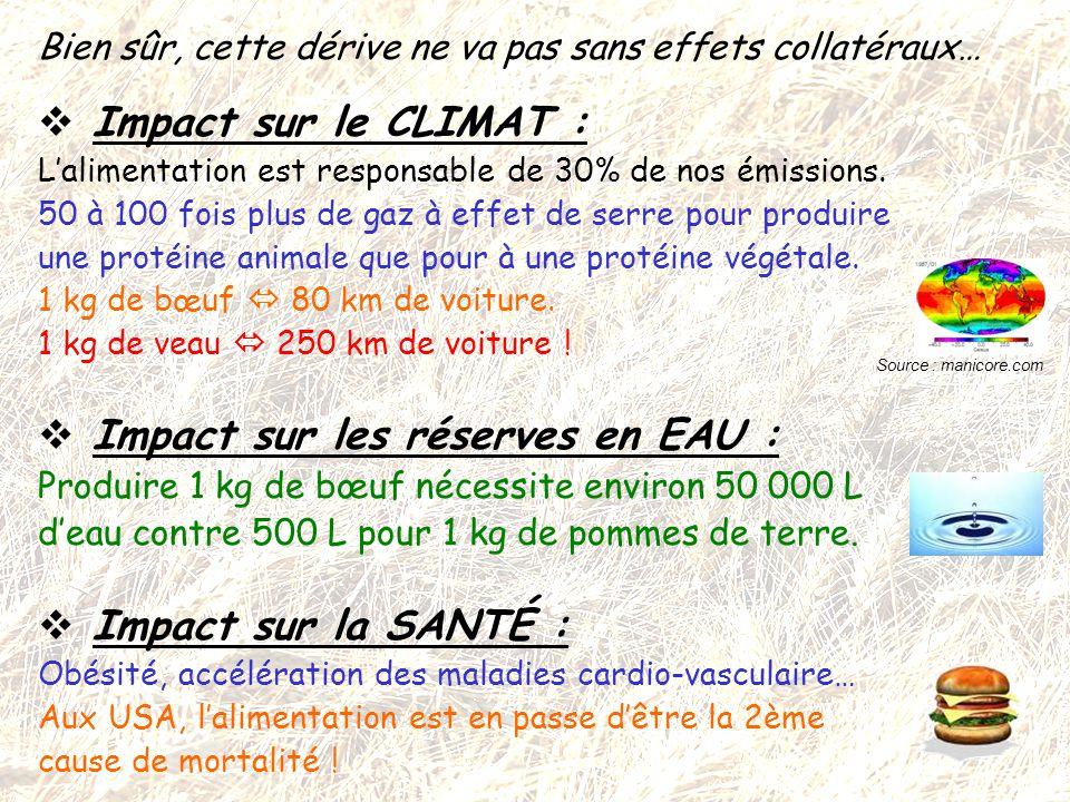Bien sûr, cette dérive ne va pas sans effets collatéraux…  Impact sur le CLIMAT : L'alimentation est responsable de 30% de nos émissions. 50 à 100 fo