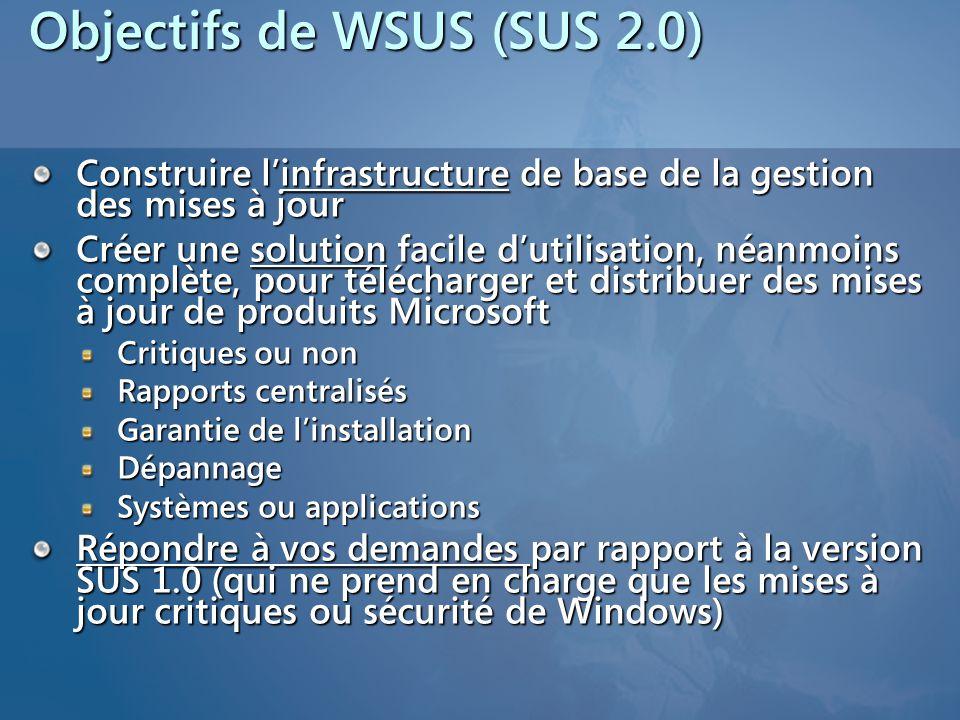 Objectifs de WSUS (SUS 2.0) Construire l'infrastructure de base de la gestion des mises à jour Créer une solution facile d'utilisation, néanmoins comp