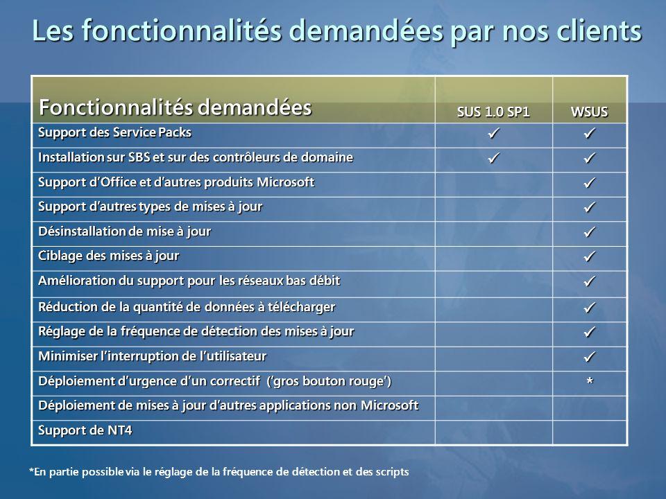 Les fonctionnalités demandées par nos clients *En partie possible via le réglage de la fréquence de détection et des scripts Fonctionnalités demandées