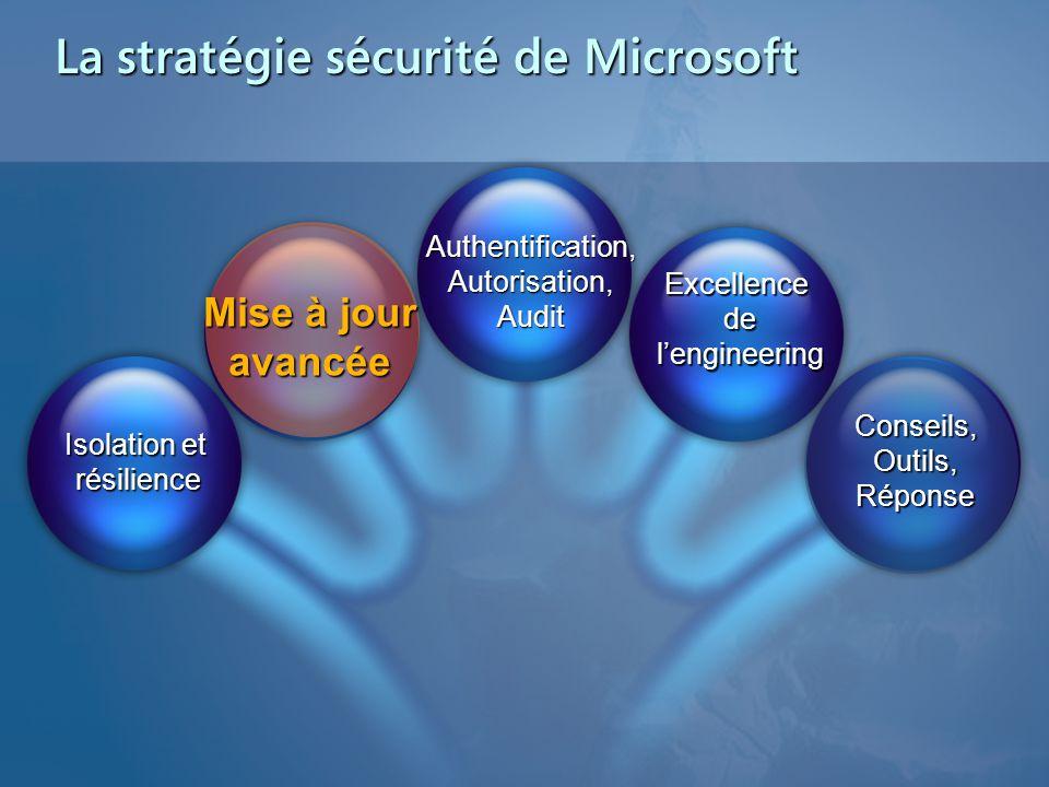 La stratégie sécurité de Microsoft Isolation et résilience Authentification,Autorisation,Audit Excellencedel'engineering Mise à jour avancée Conseils,