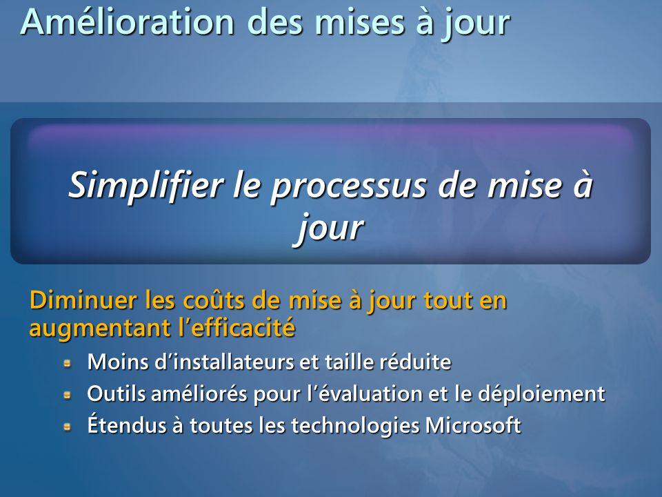 Simplifier le processus de mise à jour Amélioration des mises à jour Diminuer les coûts de mise à jour tout en augmentant l'efficacité Moins d'install