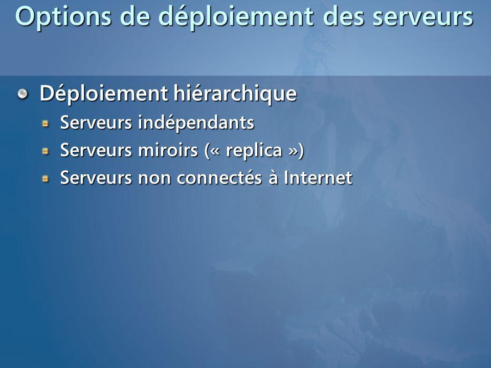 Options de déploiement des serveurs Déploiement hiérarchique Serveurs indépendants Serveurs miroirs (« replica ») Serveurs non connectés à Internet