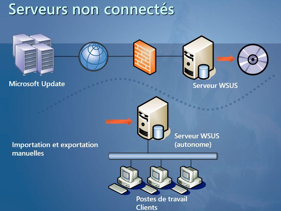 Postes de travail Clients Serveurs non connectés Microsoft Update Serveur WSUS Serveur WSUS (autonome) Importation et exportation manuelles
