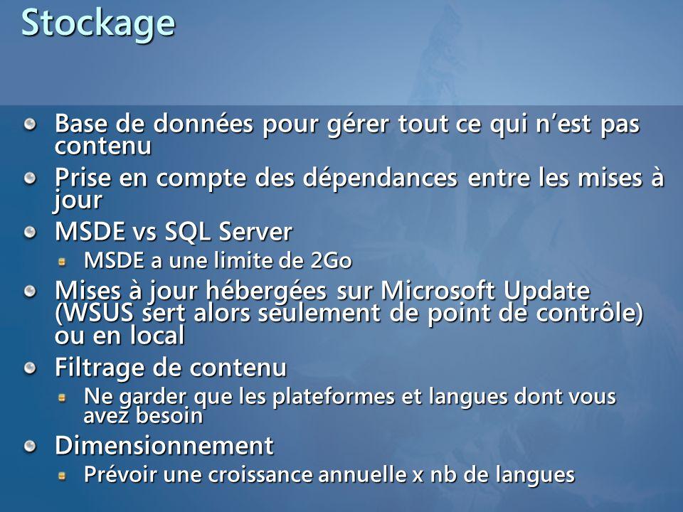 Stockage Base de données pour gérer tout ce qui n'est pas contenu Prise en compte des dépendances entre les mises à jour MSDE vs SQL Server MSDE a une
