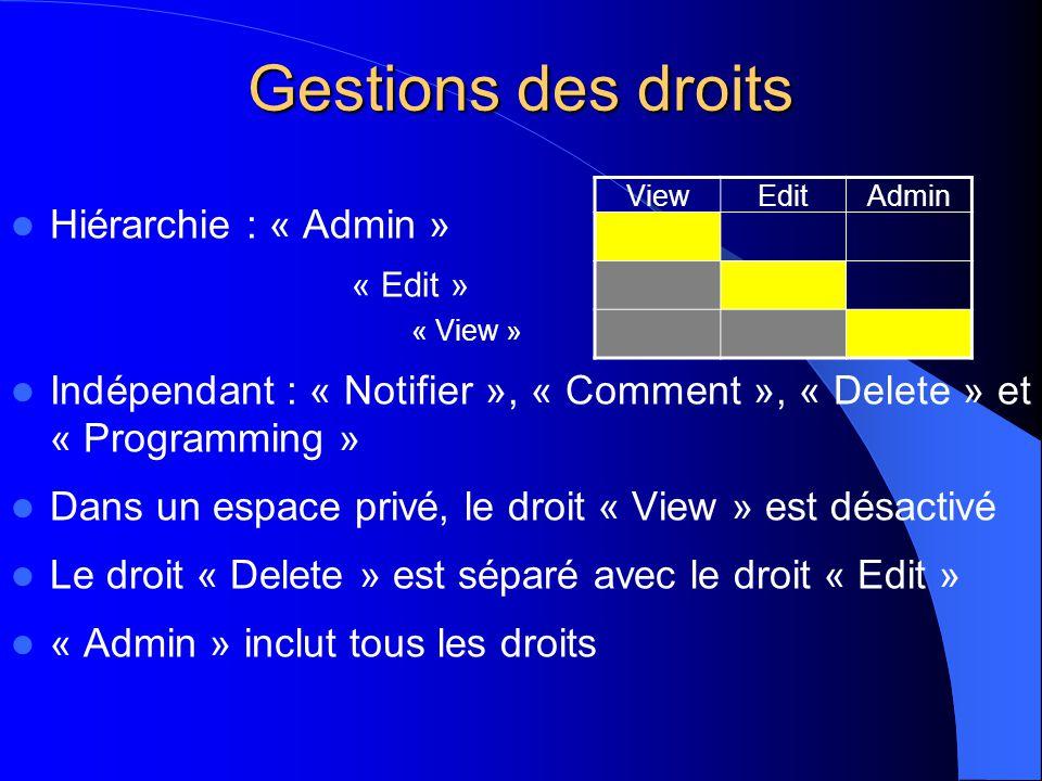 Gestions des droits  Hiérarchie : « Admin » « Edit » « View »  Indépendant : « Notifier », « Comment », « Delete » et « Programming »  Dans un espace privé, le droit « View » est désactivé  Le droit « Delete » est séparé avec le droit « Edit »  « Admin » inclut tous les droits ViewEditAdmin