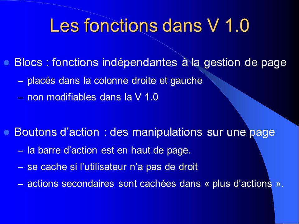 Les fonctions dans V 1.0  Blocs : fonctions indépendantes à la gestion de page – placés dans la colonne droite et gauche – non modifiables dans la V 1.0  Boutons d'action : des manipulations sur une page – la barre d'action est en haut de page.