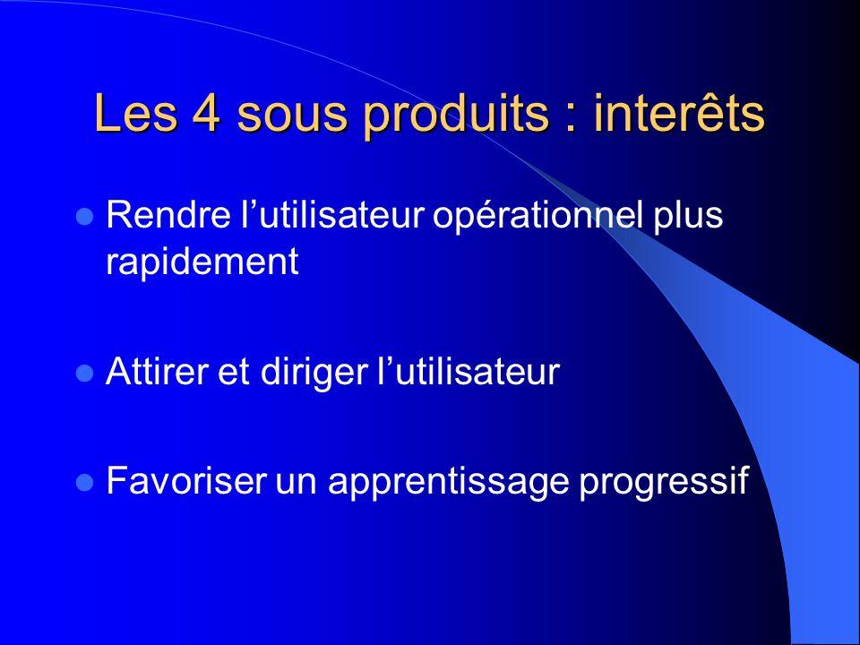 Les 4 sous produits : interêts  Rendre l'utilisateur opérationnel plus rapidement  Attirer et diriger l'utilisateur  Favoriser un apprentissage progressif