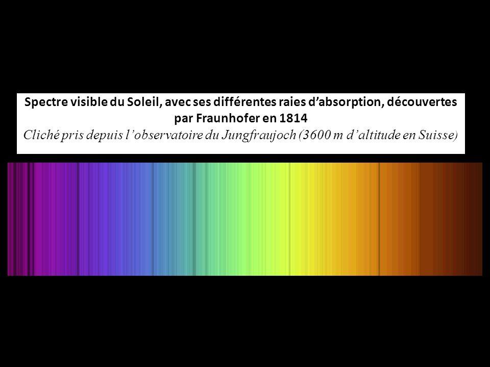 Spectre visible du Soleil, avec ses différentes raies d'absorption, découvertes par Fraunhofer en 1814 Cliché pris depuis l'observatoire du Jungfraujoch (3600 m d'altitude en Suisse )