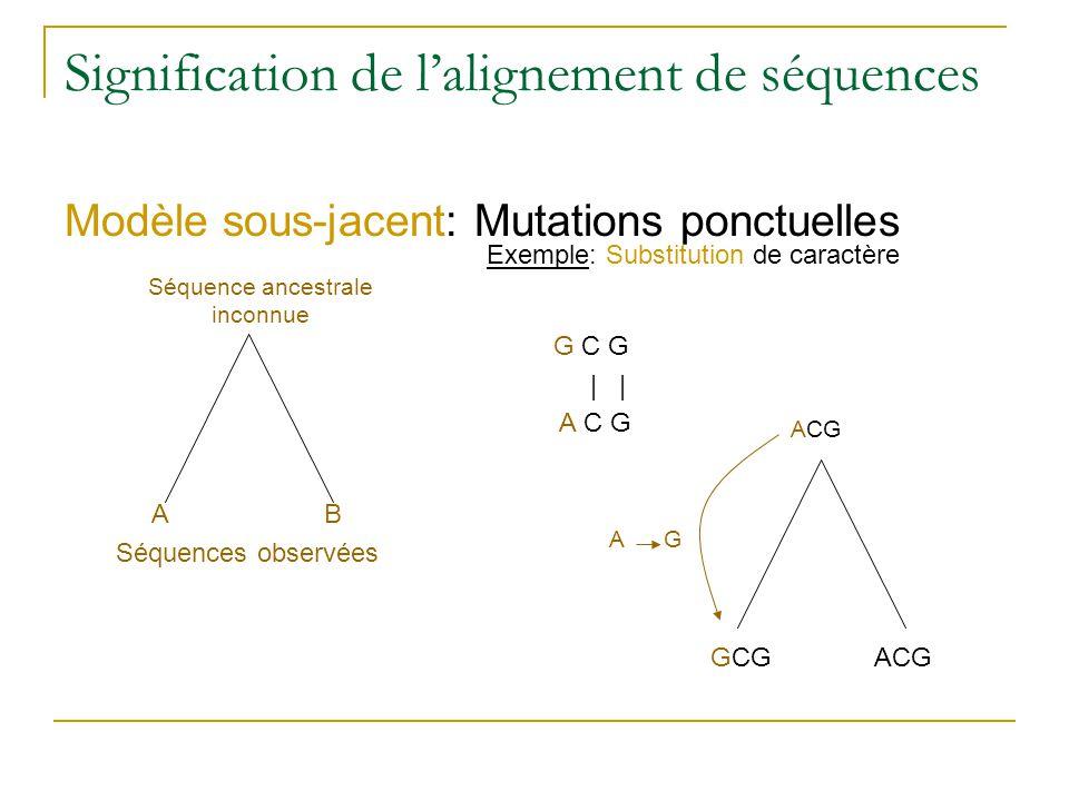 Signification de l'alignement de séquences Modèle sous-jacent: Mutations ponctuelles A B Séquences observées Séquence ancestrale inconnue G C G | | A C G GCG ACG ACG A G Exemple: Substitution de caractère