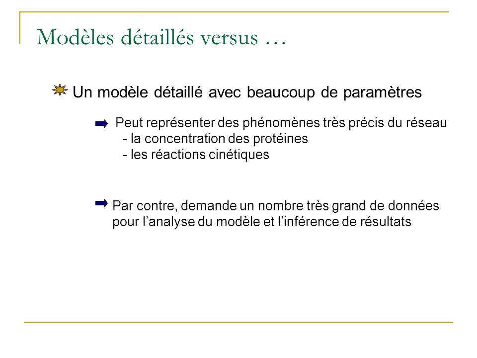 Modèles détaillés versus … Un modèle détaillé avec beaucoup de paramètres Peut représenter des phénomènes très précis du réseau - la concentration des protéines - les réactions cinétiques Par contre, demande un nombre très grand de données pour l'analyse du modèle et l'inférence de résultats