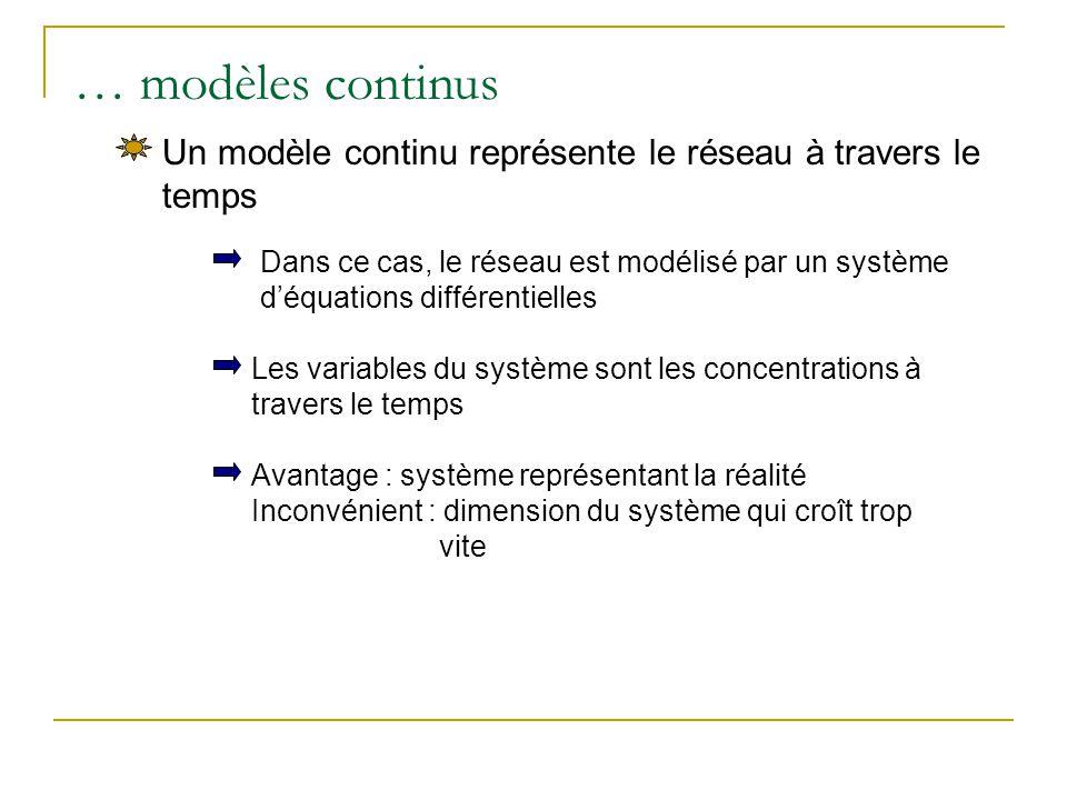 … modèles continus Un modèle continu représente le réseau à travers le temps Dans ce cas, le réseau est modélisé par un système d'équations différentielles Les variables du système sont les concentrations à travers le temps Avantage : système représentant la réalité Inconvénient : dimension du système qui croît trop vite