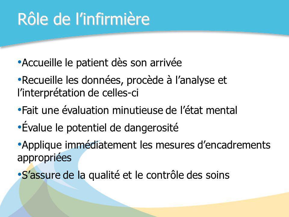 • Accueille le patient dès son arrivée • Recueille les données, procède à l'analyse et l'interprétation de celles-ci • Fait une évaluation minutieuse