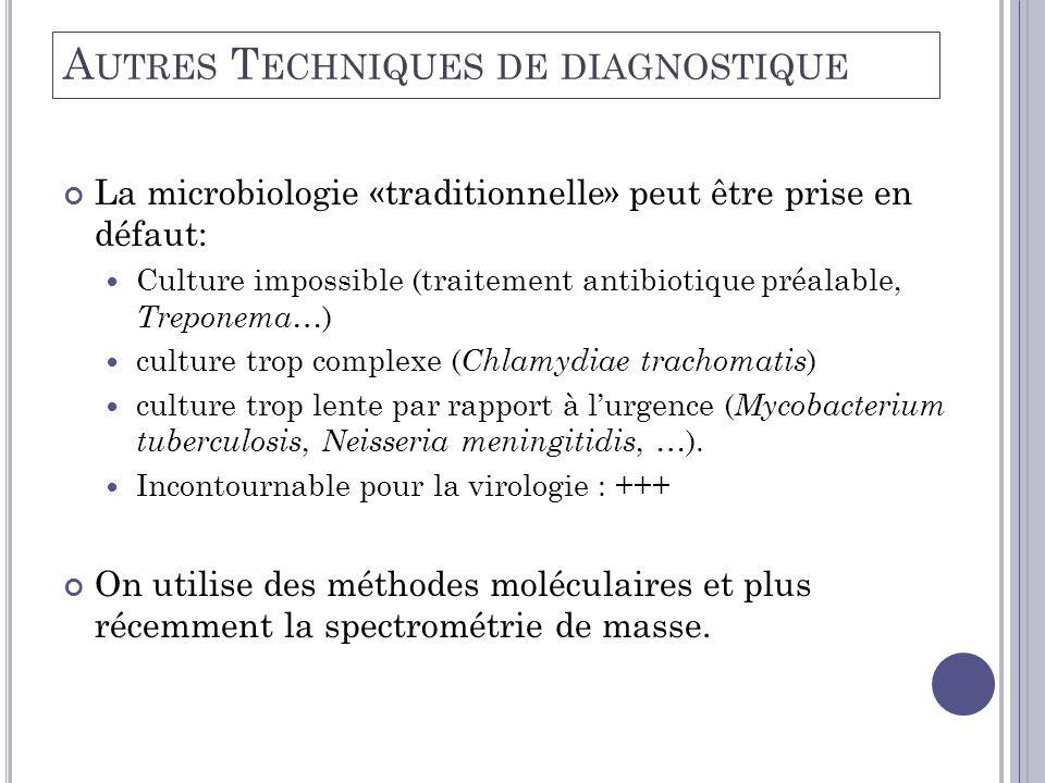 A UTRES T ECHNIQUES DE DIAGNOSTIQUE La microbiologie «traditionnelle» peut être prise en défaut:  Culture impossible (traitement antibiotique préalab