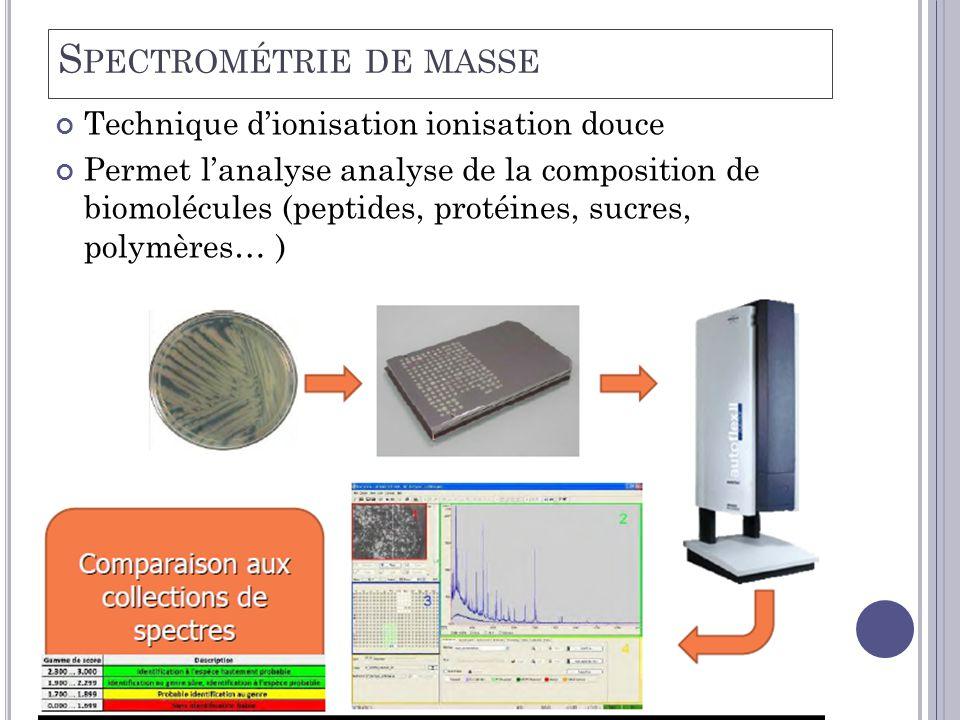 S PECTROMÉTRIE DE MASSE Technique d'ionisation ionisation douce Permet l'analyse analyse de la composition de biomolécules (peptides, protéines, sucres, polymères… )