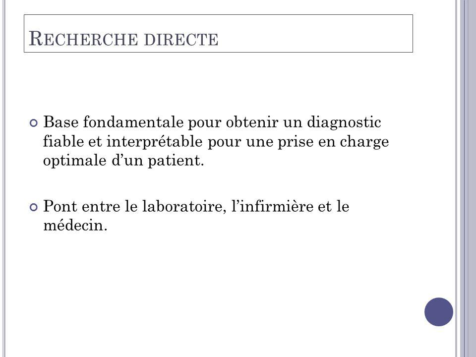 R ECHERCHE DIRECTE Base fondamentale pour obtenir un diagnostic fiable et interprétable pour une prise en charge optimale d'un patient. Pont entre le